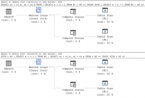 Common Table Expression and Derived Tables Exhibit Identical Query Plans
